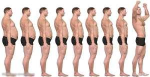 适合男士的减肥计划 男生如何快速瘦身