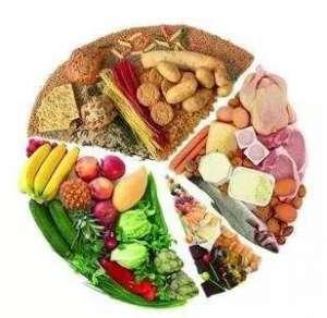 孕产坐月子可以吃什么蔬菜?