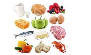 健康饮食搭配的技巧