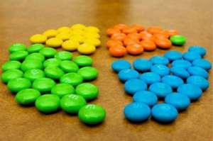 强迫症吃什么药最好