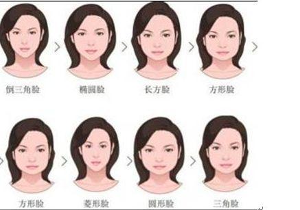 脸长的女人命运如何?女人脸型与命运图解